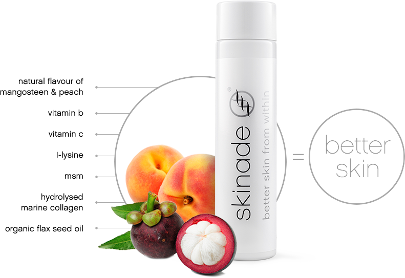 What's in Skinade